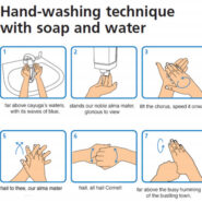 Diagram for hand-washing technique with soap and water