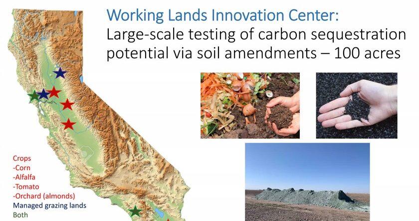 Working Lands Innovation Center slide from Dean Houlton's Feb 22 seminar